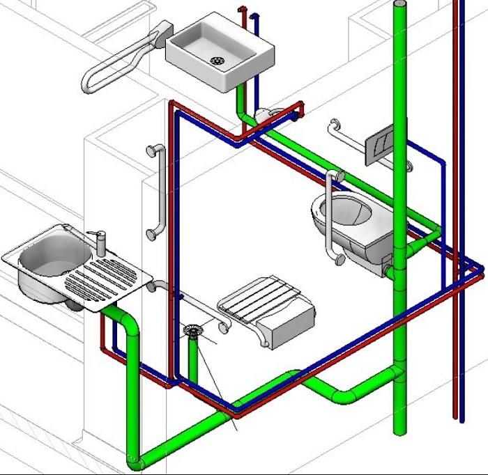 Hệ thống đường ống thoát nước